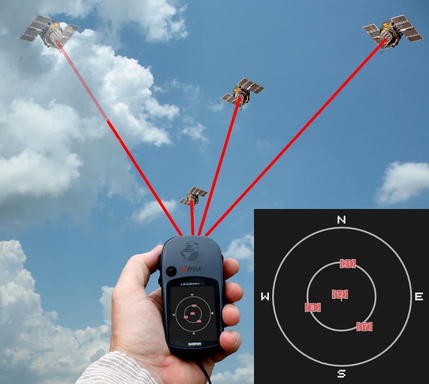 Gute GPS Empfangsbedingungen