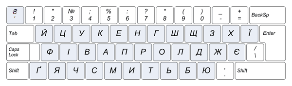 Keyboard layout ua vista ext.png