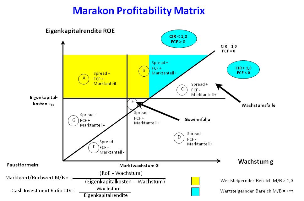 File Marakon Png Wikimedia Commons
