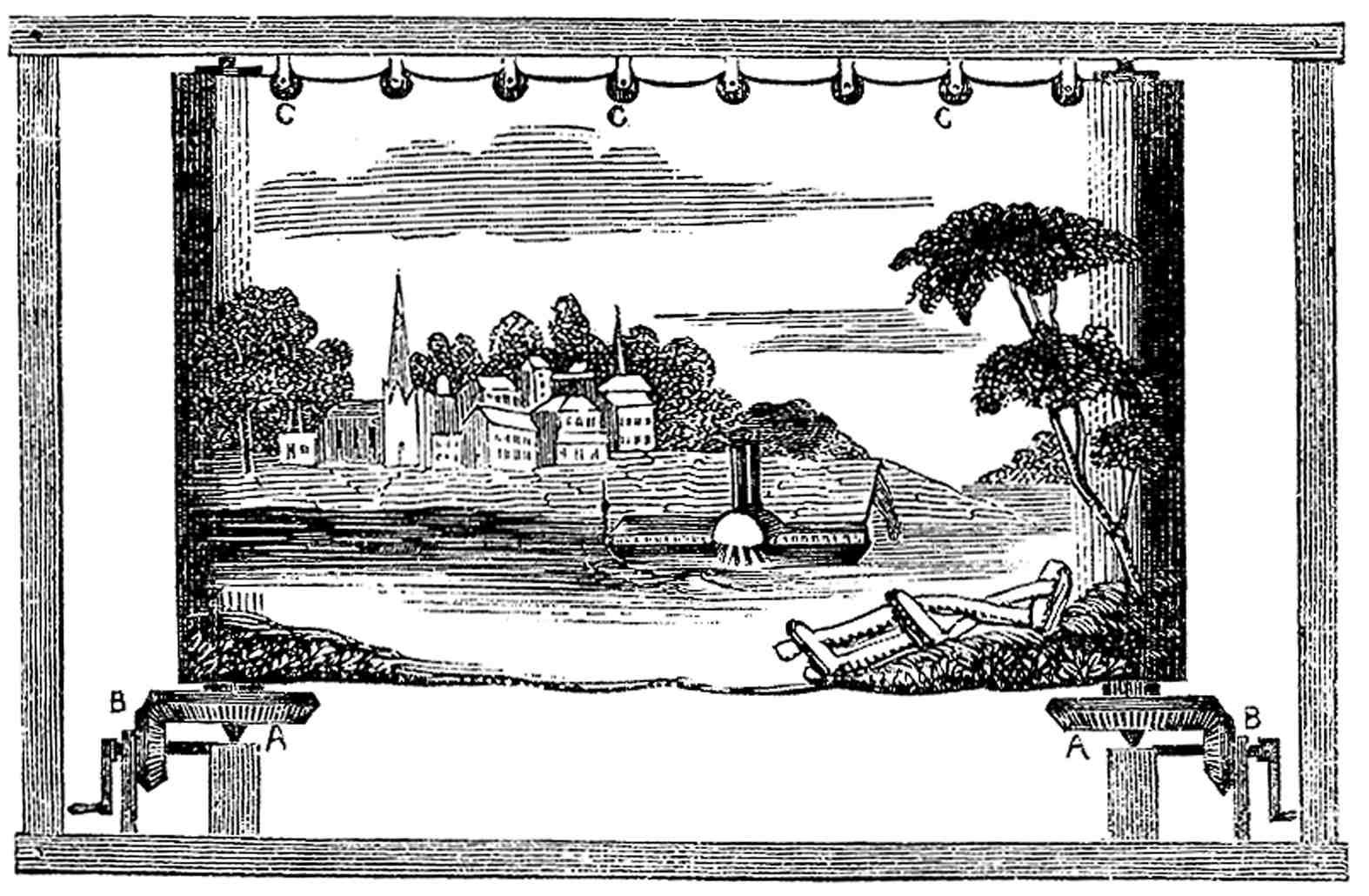 Moving panorama - Wikipedia