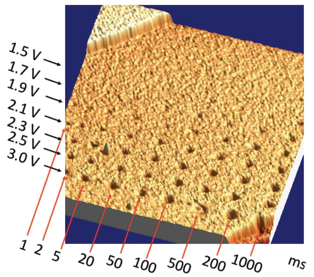 Nanopatterning