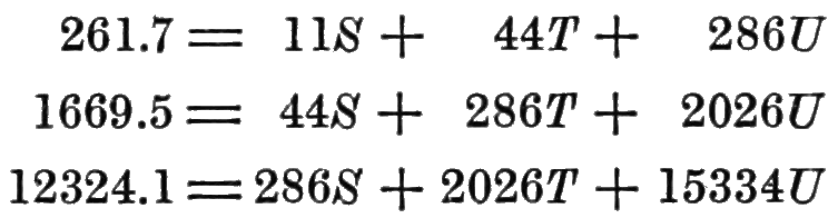 PSM V76 D389 Formula for estimating the results of the 1900 us census.png