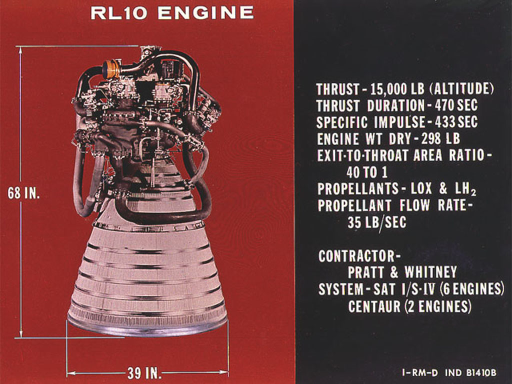 an introduction to the history of rocket engine