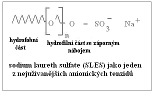 SLES - anionic surfactantr.PNG