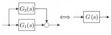 Signal flow parallel.png