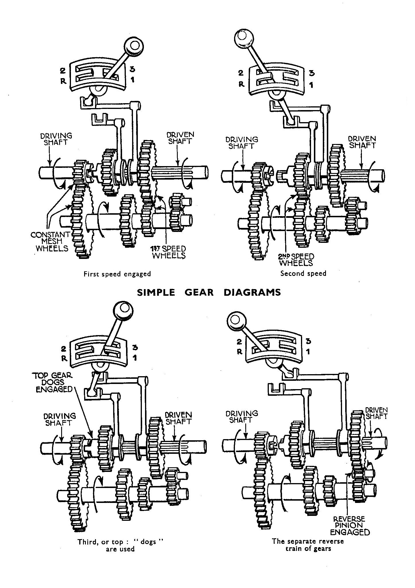 three speed crash gearbox schematic autocar handbook 13th ed 1935 jpg 1115