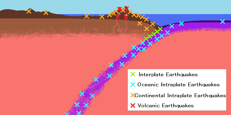File:Types of earthquakes en.png - Wikimedia Commons
