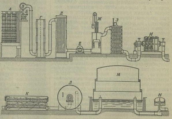 БСЭ1. Газовое производство 3.jpg