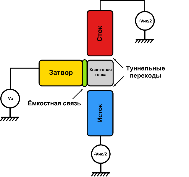 File:Схема одноэлектронного