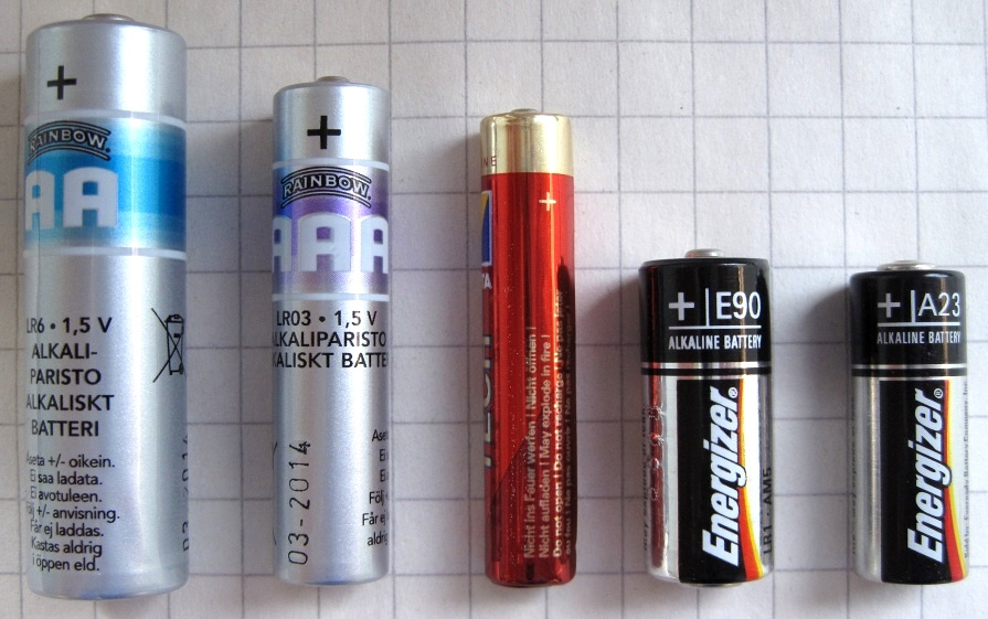 List Of Batteries For Cars