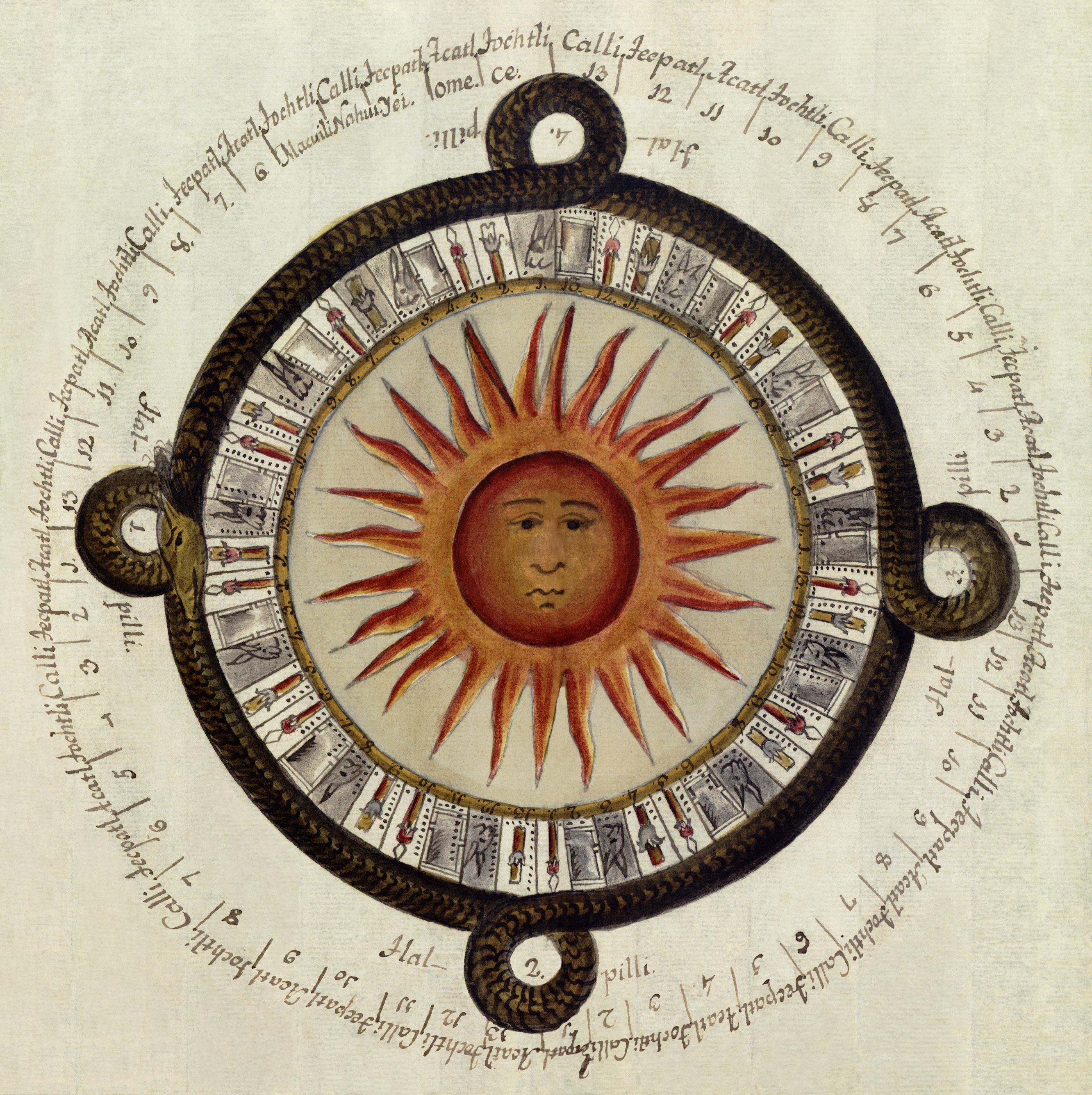 Calendar Art Wikipedia : Mesoamerican calendars wikiwand