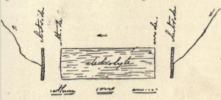 File:Disegno originale di Faraday di una cella elettrolitica.png