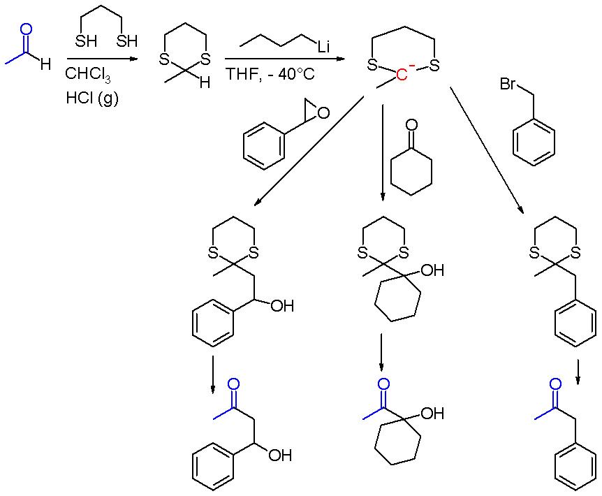 Símbolos y conceptos químicos