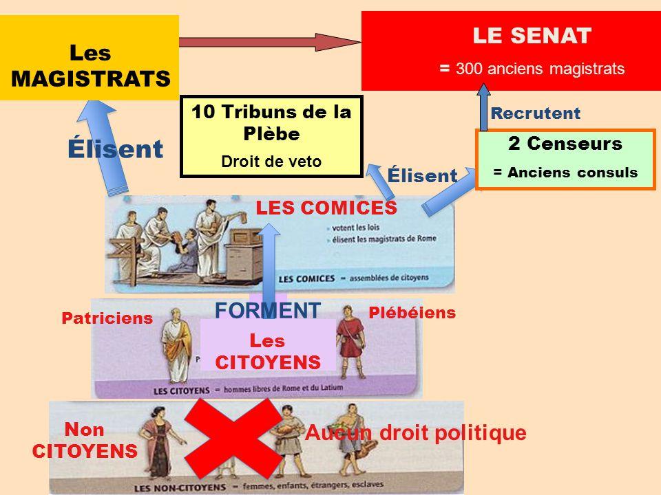 Frise Chronologique Sur Faire Du Caf Ef Bf Bd