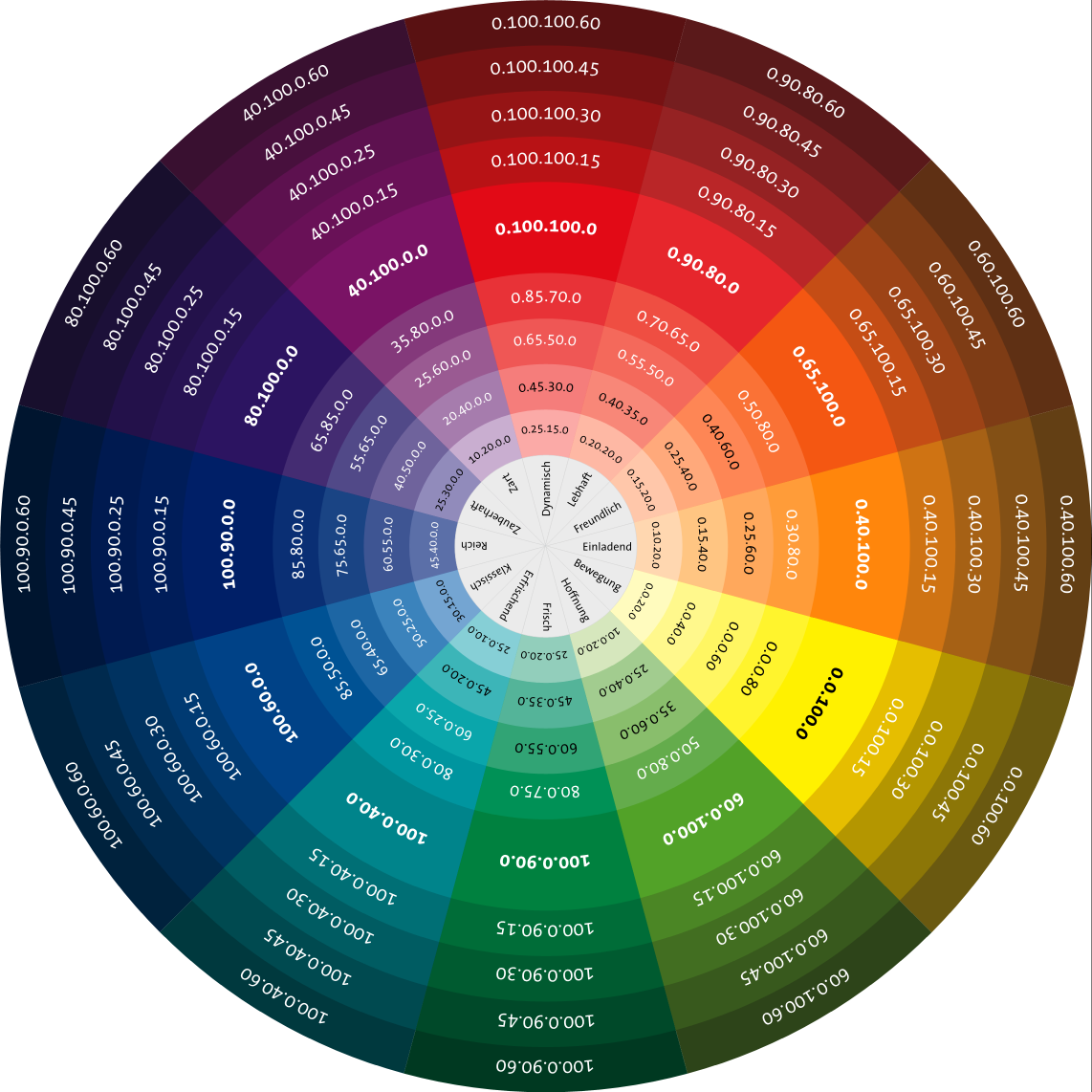 Color Relationships On Pinterest Color Wheels Arts Amp Crafts And Red Green