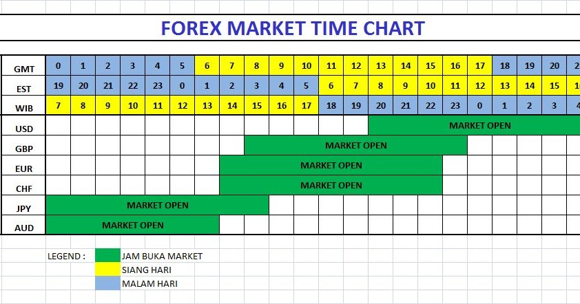 Forex Market Hours - Live Forex Market Clock & Session Times