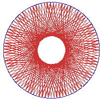 Hypocycloid 1000.png
