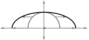 Linalg dilation circle 2.png