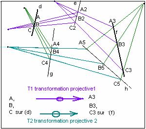 射影几何的基本理论