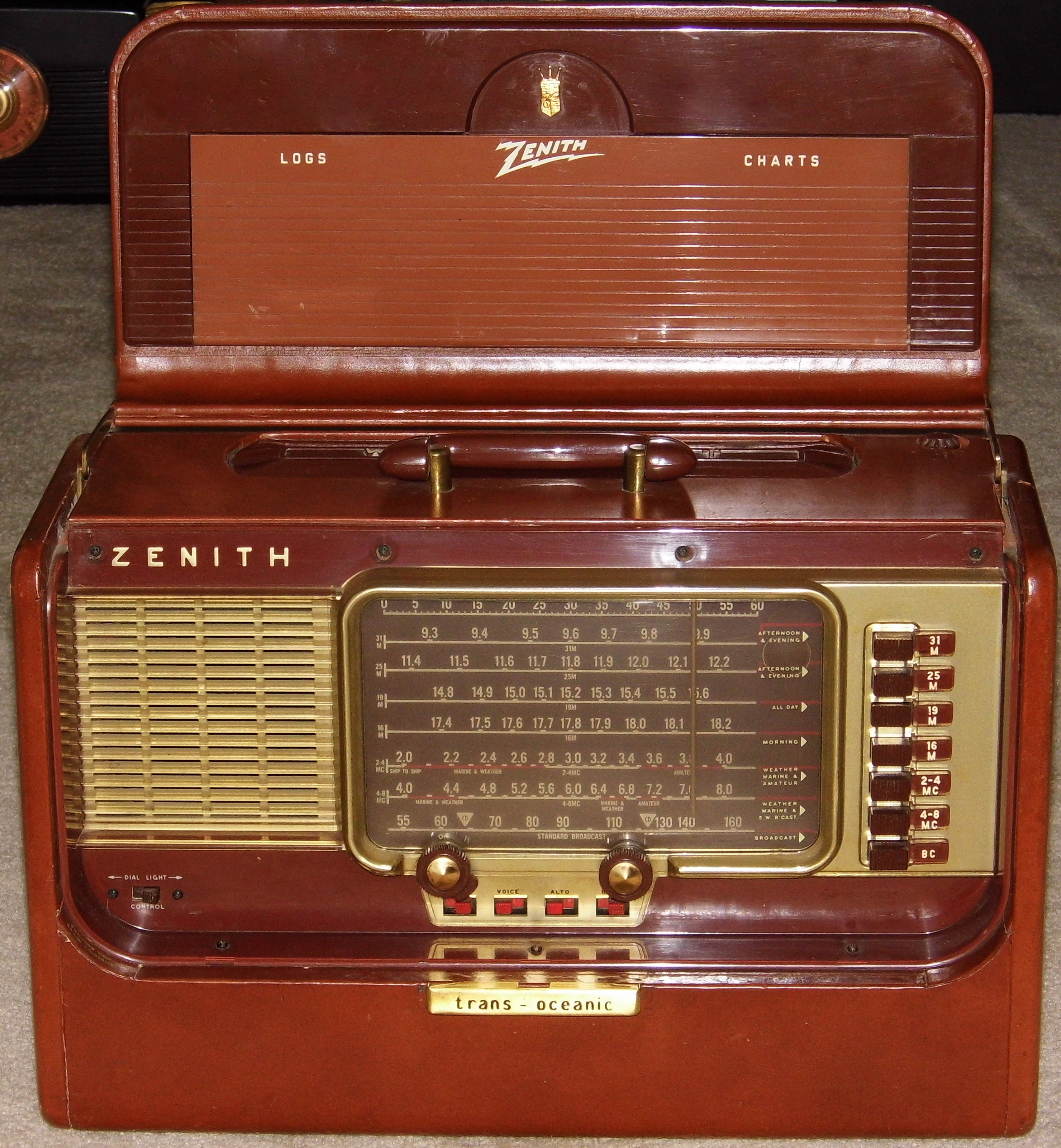 Best Portable Radio Steve Hoffman Music Forums