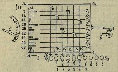 БСЭ1. Вычислительные машины 5.jpg
