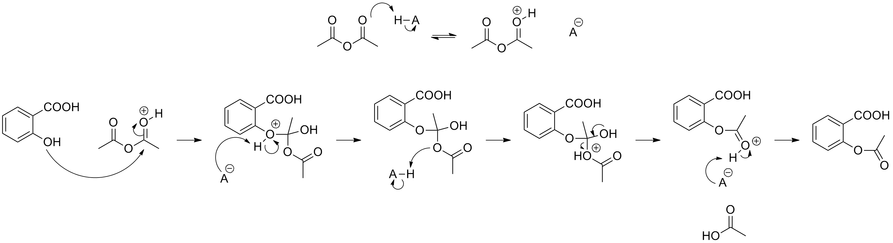 an analysis of a laboratory esterification experiment on salicylic acid Laboratory 24: properties of carboxylic acids and esters  laboratory 24: properties of carboxylic acids and esters  methanol + salicylic acid.
