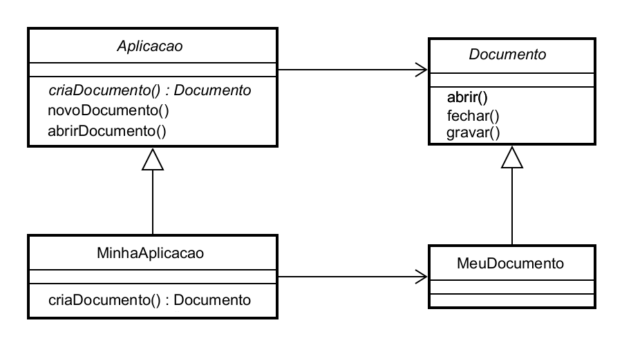 Factory method wikiwand exemplo de diagrama em uml para o padro factory method ccuart Choice Image