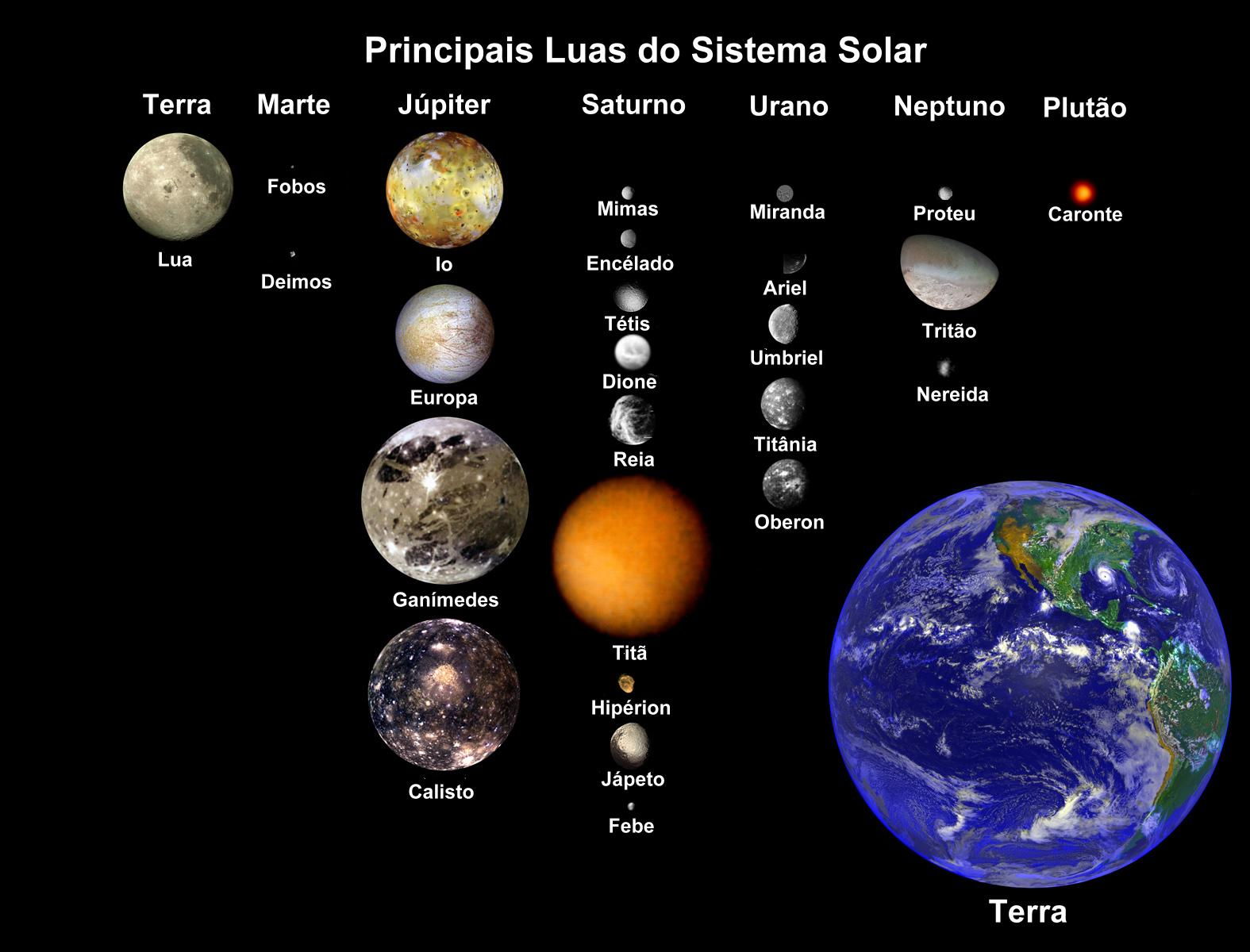 earth solar system details - photo #39