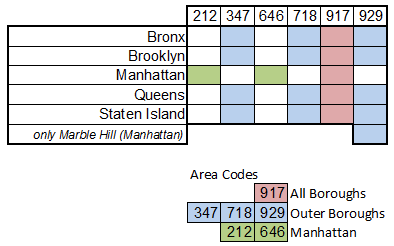 347 area code http en wikipedia org wiki list of new york area codes
