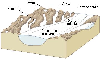 File:Paisaje glaciar Lmb.png
