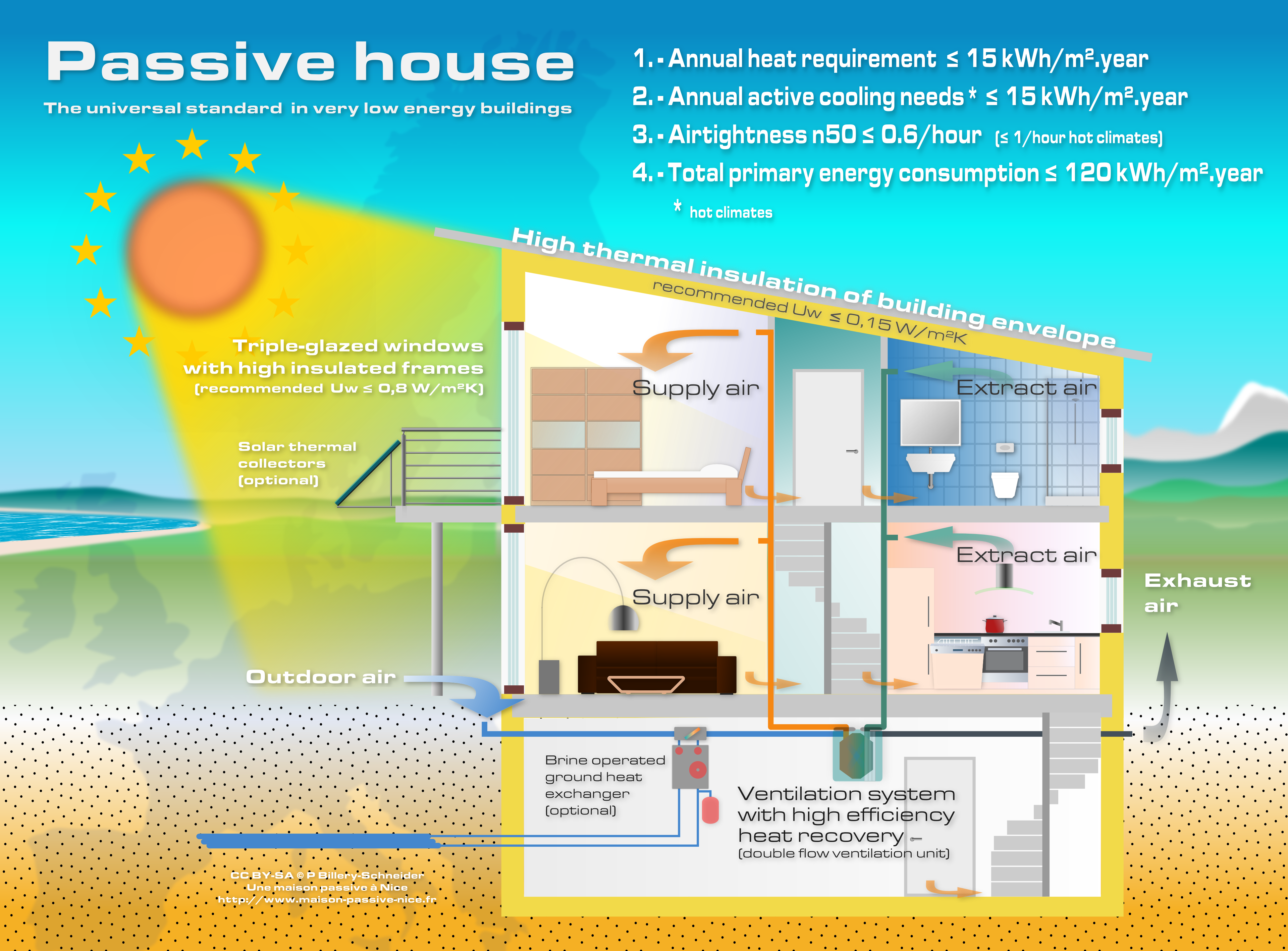 1000 Images About Passive House Net Zero House On
