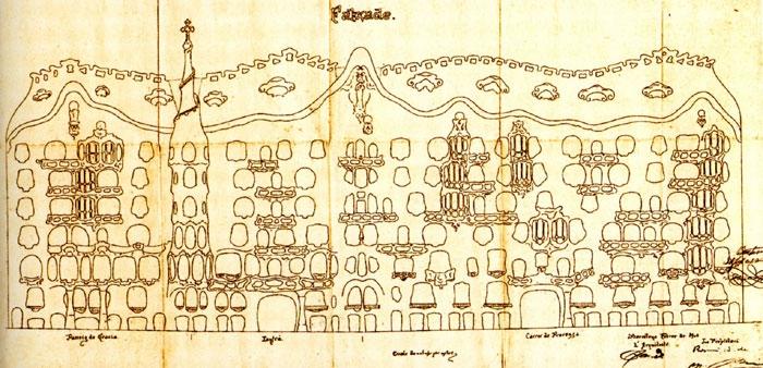 Façade du projet original de Gaudi pour la Casa Mila à Barcelone.