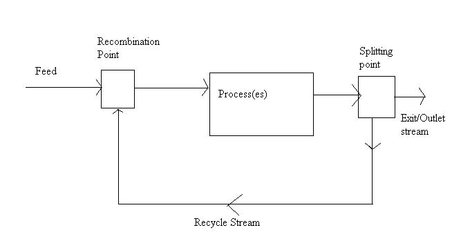 Recycle Schematic.PNG