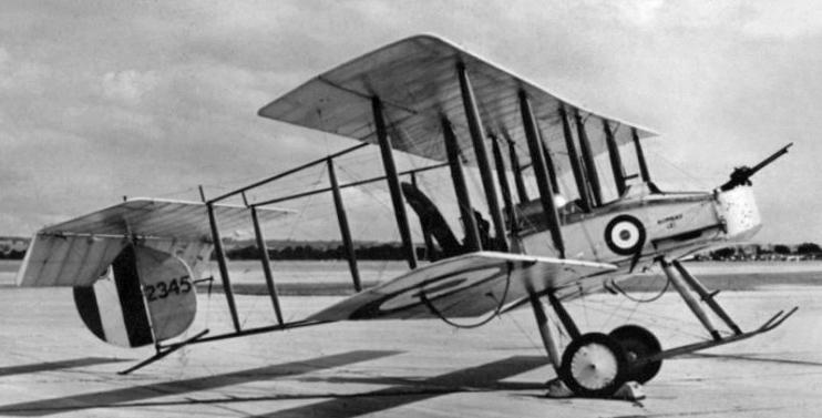 Principales aviones de la 1ª guerra Mundial