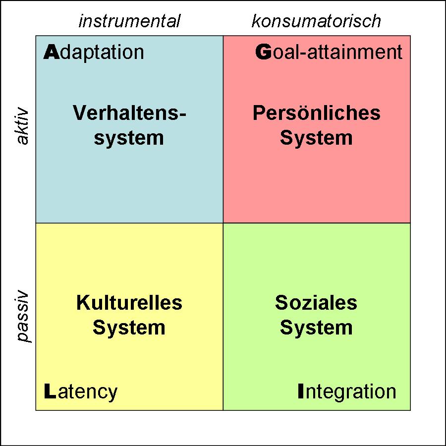 Computervermittelte Kommunikation  Wikipedia