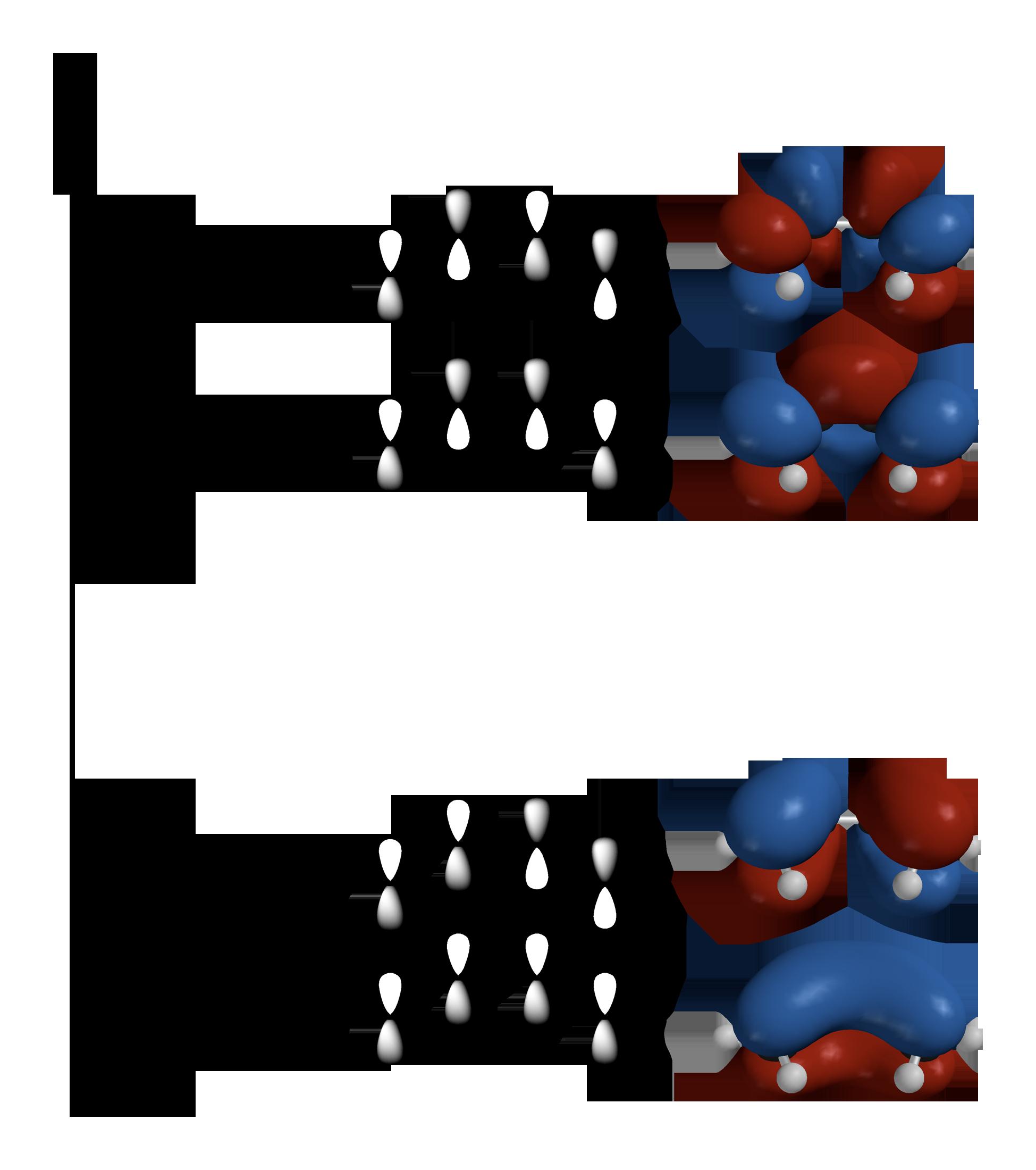 Ethene Molecular Orbitals Butadiene Molecular Orbitals