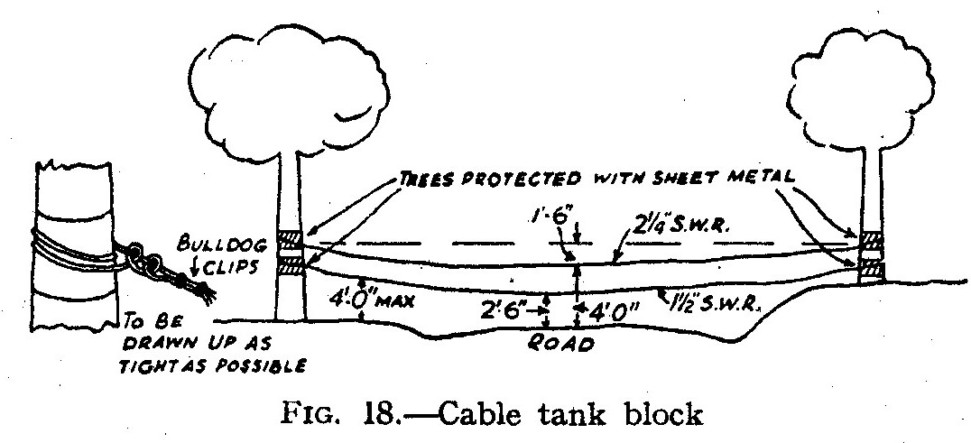 file cable anti-tank obstacle diagram jpg
