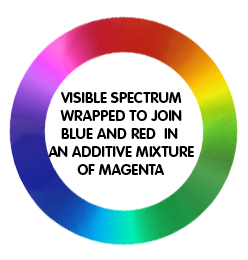 चित्र:Colorwheel.raw.png