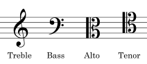 Common clefs