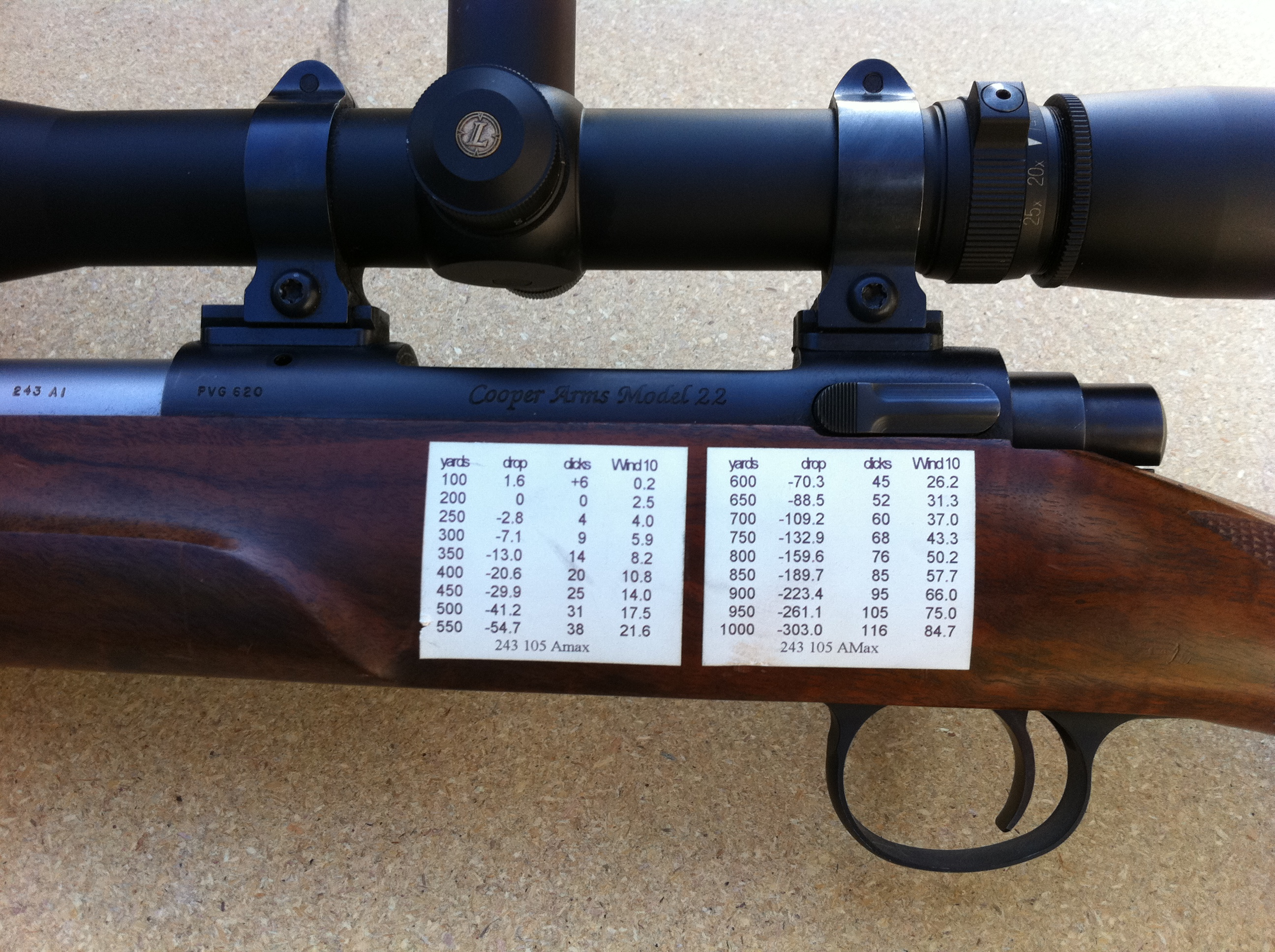 Bullet Size Chart Picture: Cooper 243 dope sheet.jpg - Wikimedia Commons,Chart