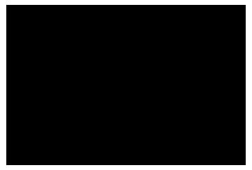 Glúcidos - Biomoléculas