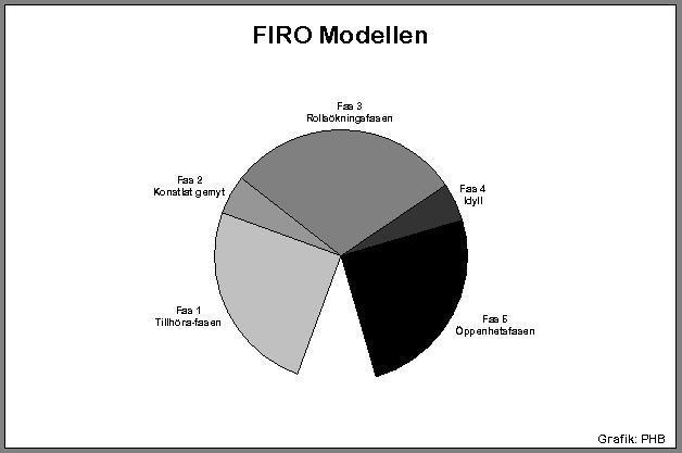 Quelle est la 1ère image que donne votre pseudo sur google? FIRO