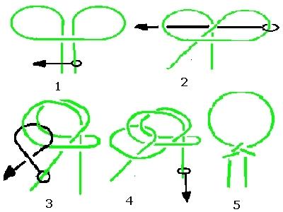 IrishBOWLINE 1.jpg