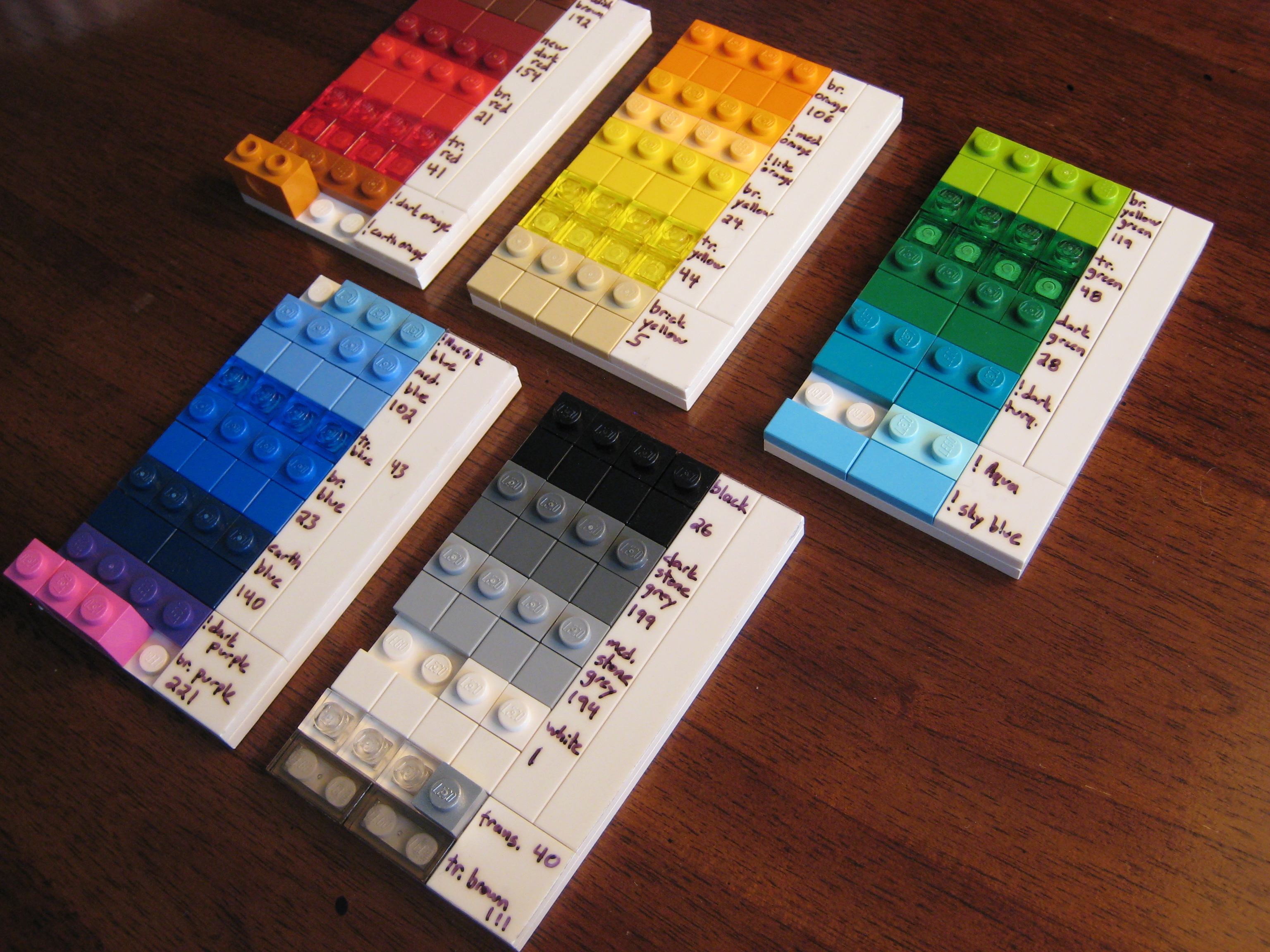 Lego Stock Chart: LEGO Color Palette.jpg - Wikimedia Commons,Chart