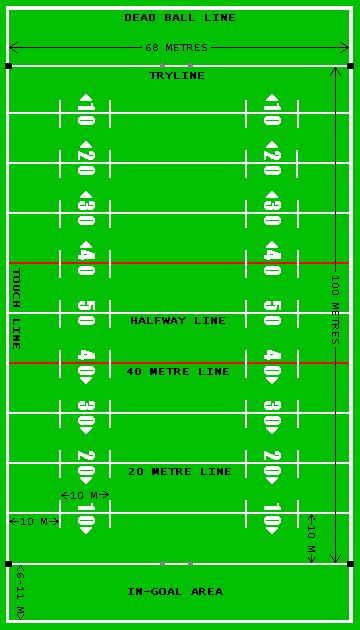 Rugby Regeln