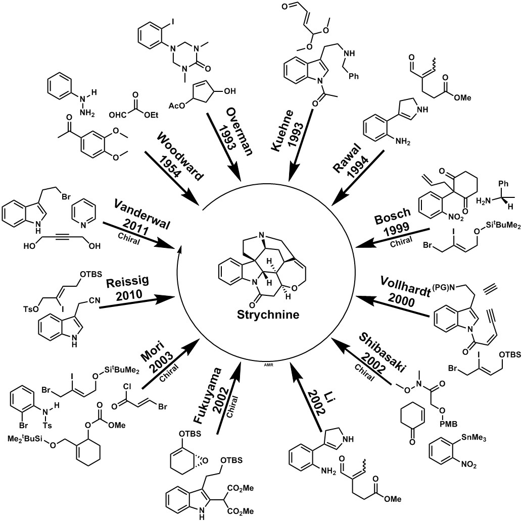 Ring Size Conversion Chart: Strychnine total synthesis - Wikipedia,Chart