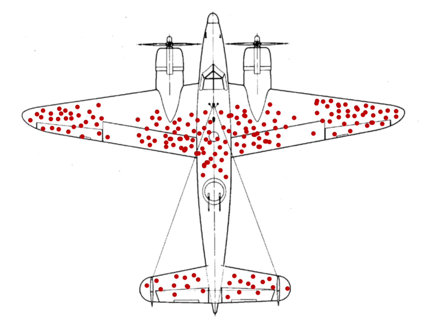 Survivorship-bias.png (1427×1063)