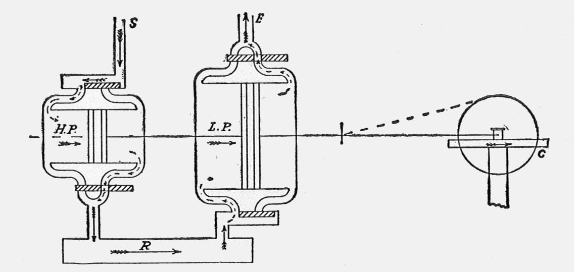 file tandem compound steam engine  diagram  new catechism
