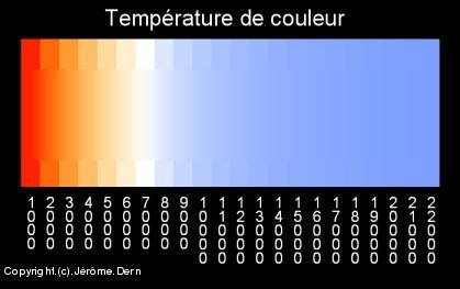 Temperature_couleurs.jpg