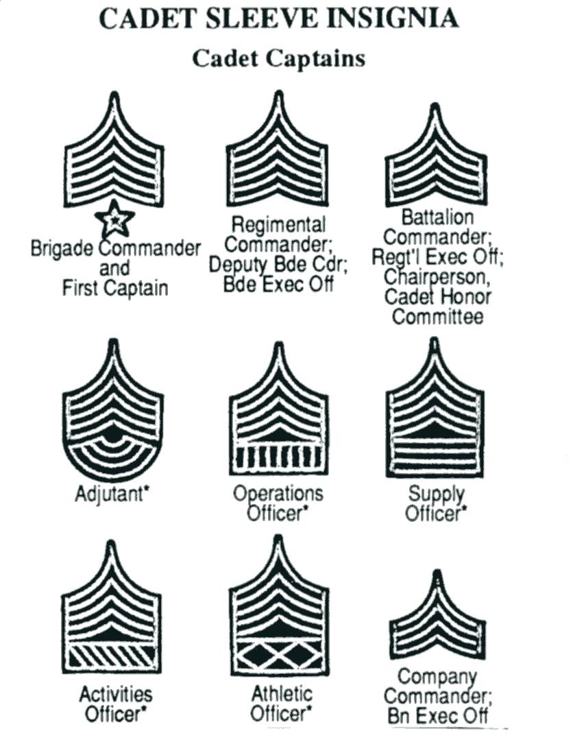 Fileusma Cadet Rank 1g Wikimedia Commons